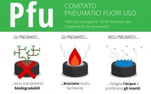 Ritiro pfu, Contributo ambientale pneumatici